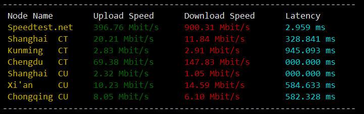 speed_china.jpg